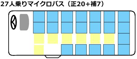 マイクロバスの座席表