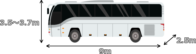 中型バスのサイズ