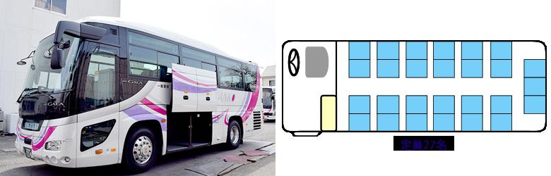 中型バスの座席表