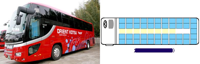 大型バスの座席表